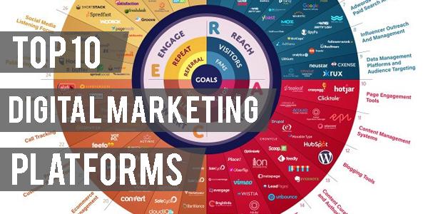 Top 10 Digital Marketing Platforms